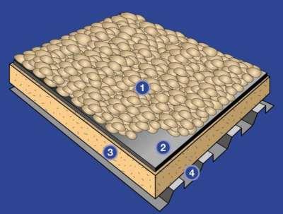 cati-membran-kaplama-balastli-sistem-uygulama